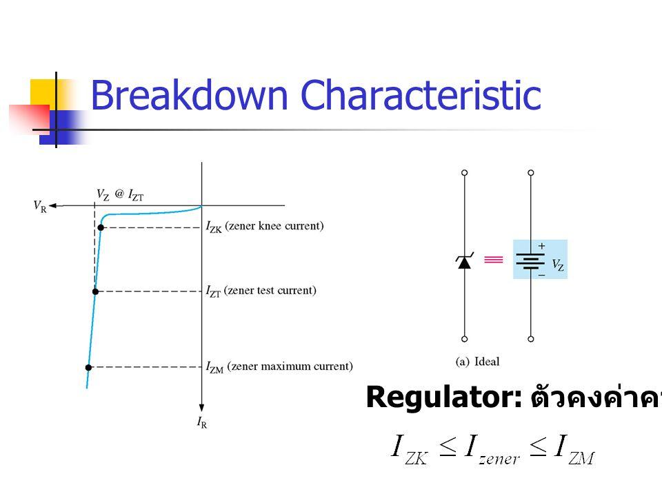 Breakdown Characteristic