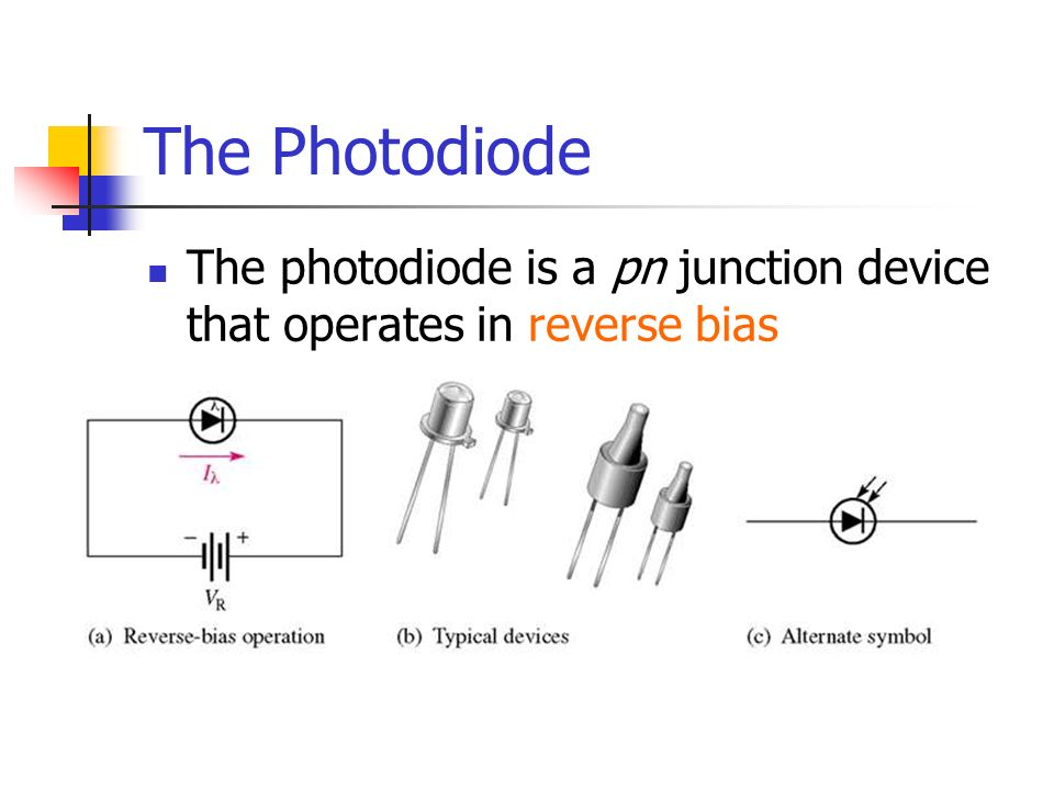 The Photodiode The photodiode is a pn junction device that operates in reverse bias