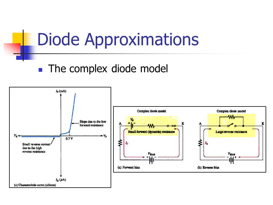 Diode Approximations The complex diode model