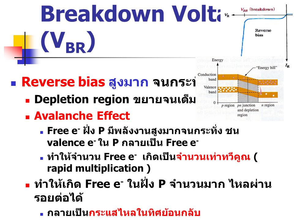 Breakdown Voltage (VBR)