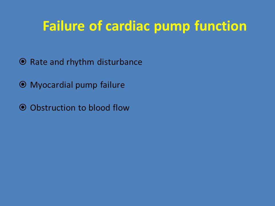 Failure of cardiac pump function