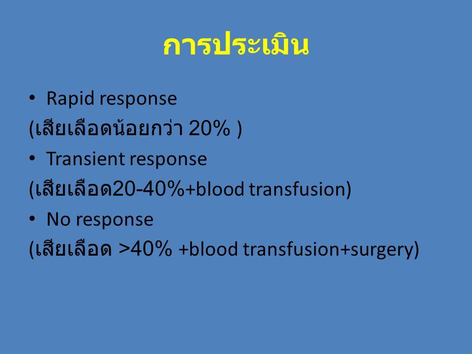 การประเมิน Rapid response (เสียเลือดน้อยกว่า 20% ) Transient response