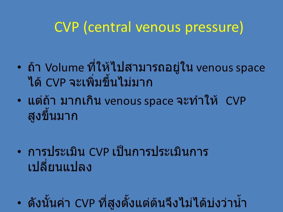 CVP (central venous pressure)