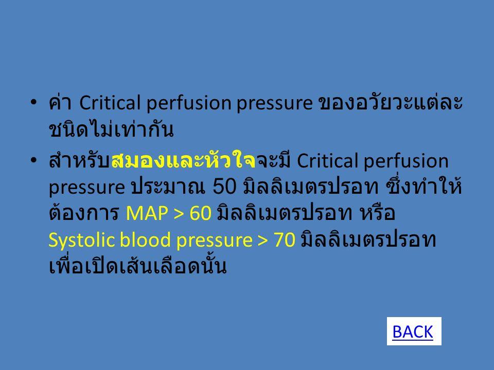 ค่า Critical perfusion pressure ของอวัยวะแต่ละชนิดไม่เท่ากัน