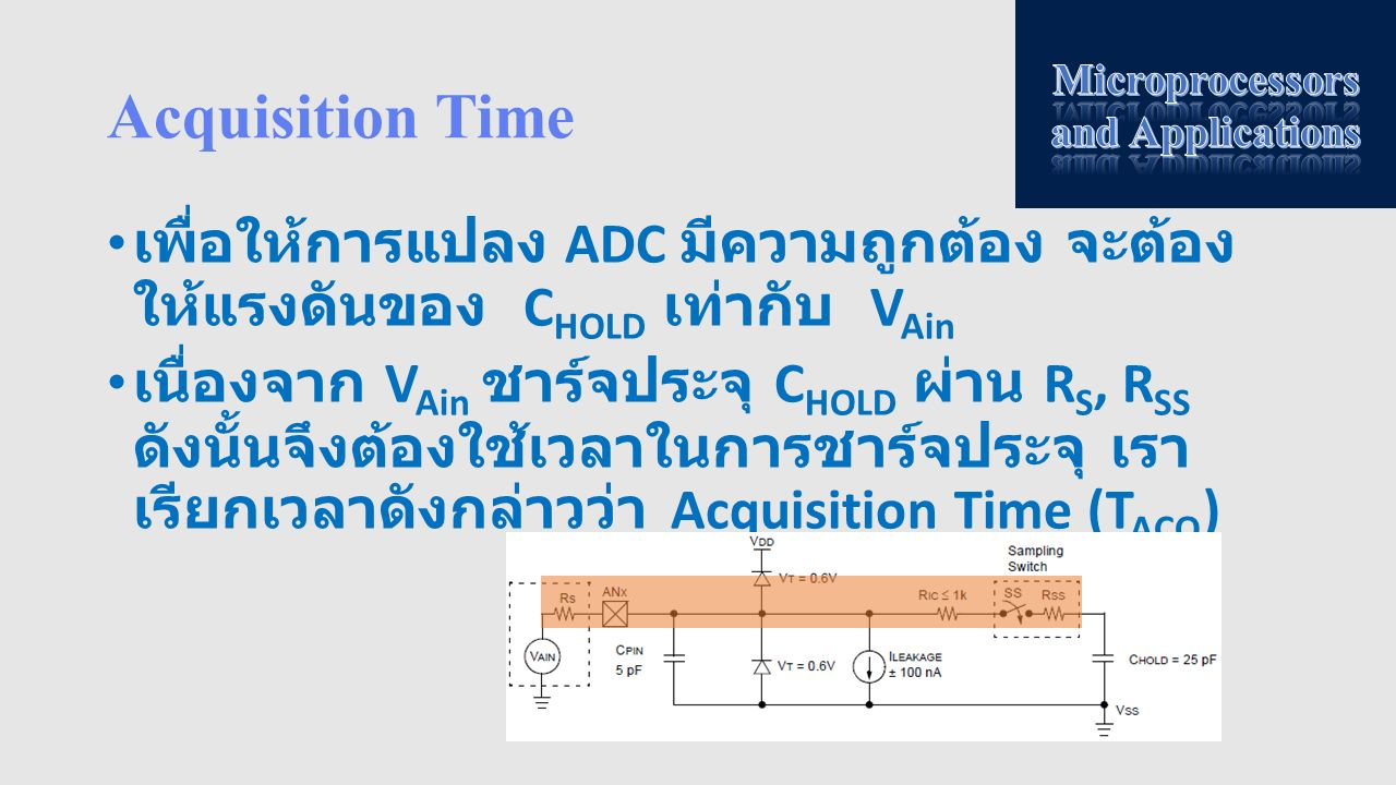 Acquisition Time เพื่อให้การแปลง ADC มีความถูกต้อง จะต้องให้แรงดันของ CHOLD เท่ากับ VAin.