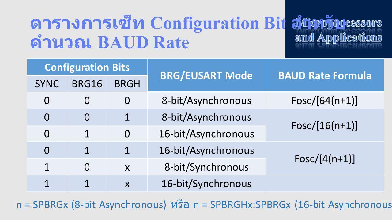 ตารางการเซ็ท Configuration Bit สำหรับ คำนวณ BAUD Rate