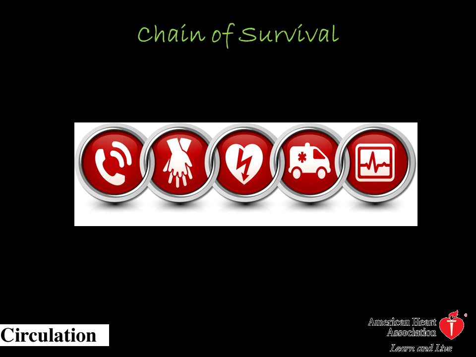 Chain of Survival ●Immediate recognition of cardiac arrest and activation o. ● Early CPR with an emphasis on chest compressions.