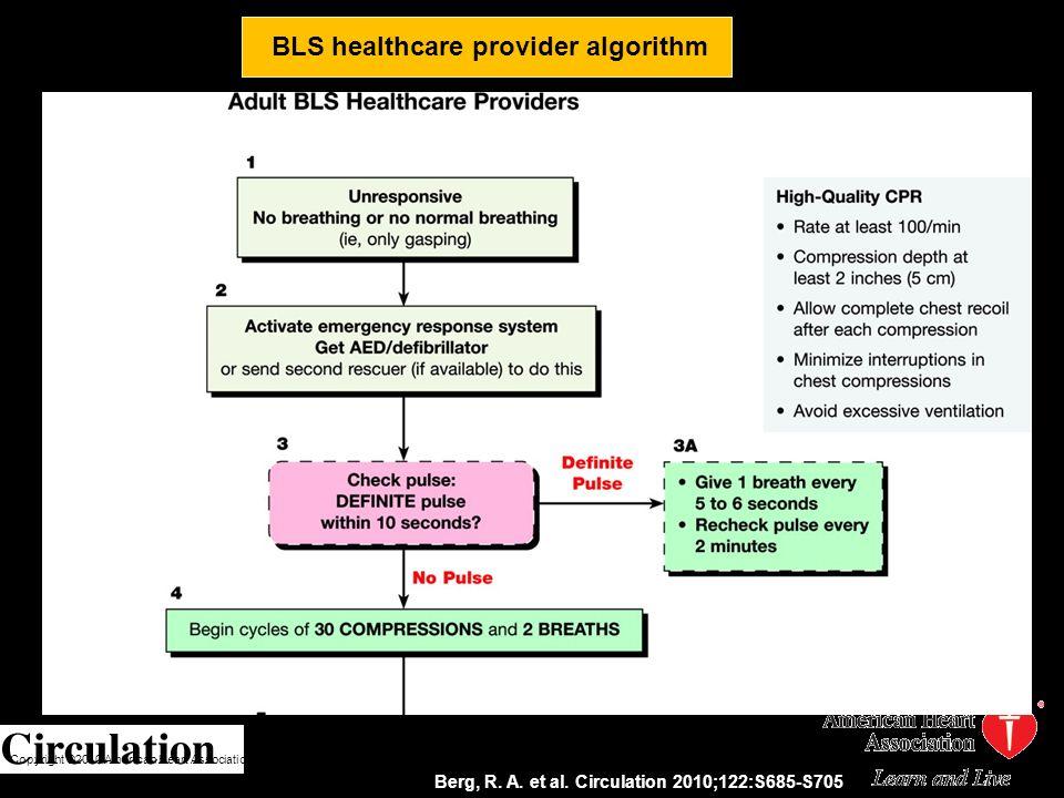 BLS healthcare provider algorithm