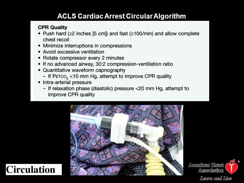 ACLS Cardiac Arrest Circular Algorithm