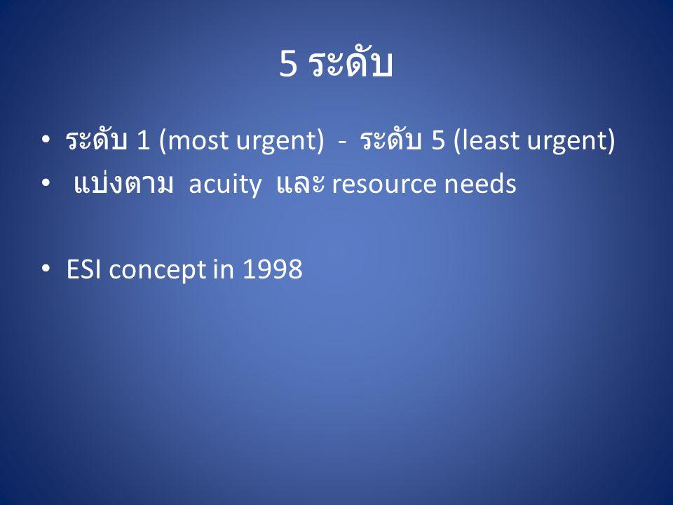 5 ระดับ ระดับ 1 (most urgent) - ระดับ 5 (least urgent)