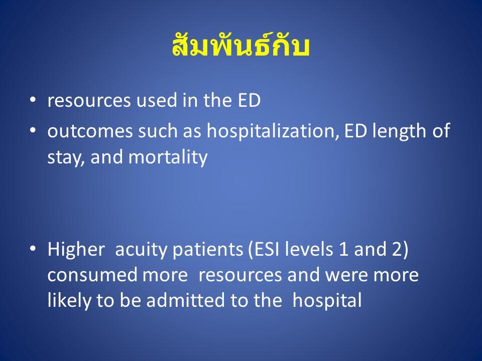 สัมพันธ์กับ resources used in the ED
