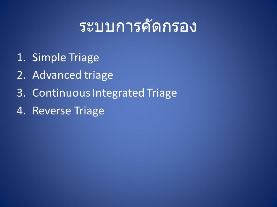 ระบบการคัดกรอง Simple Triage Advanced triage
