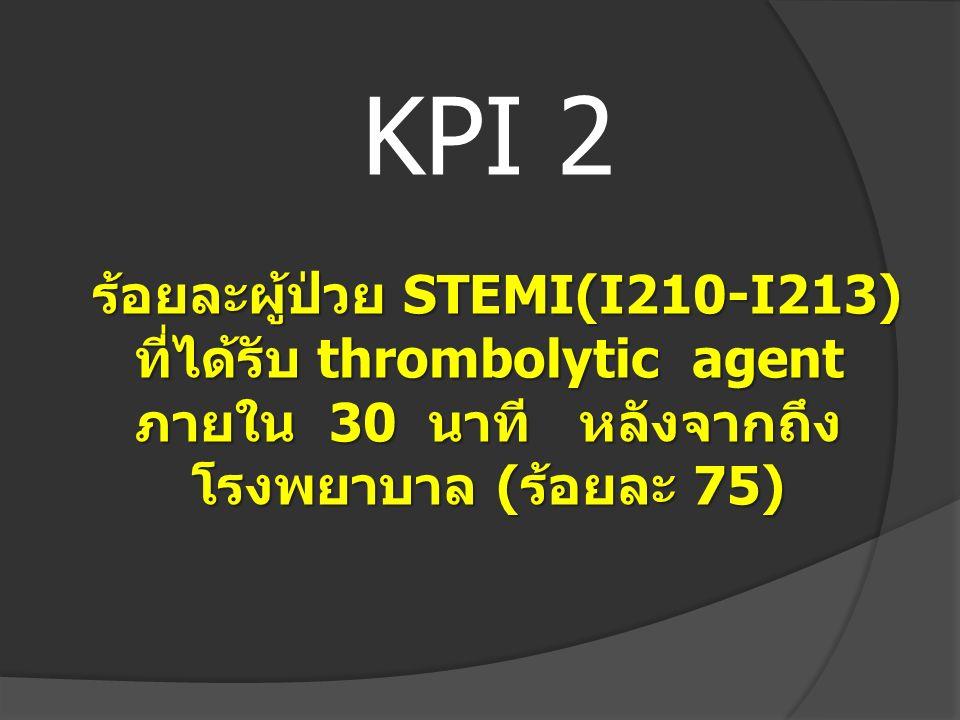 KPI 2 ร้อยละผู้ป่วย STEMI(I210-I213) ที่ได้รับ thrombolytic agent ภายใน 30 นาที หลังจากถึงโรงพยาบาล (ร้อยละ 75)