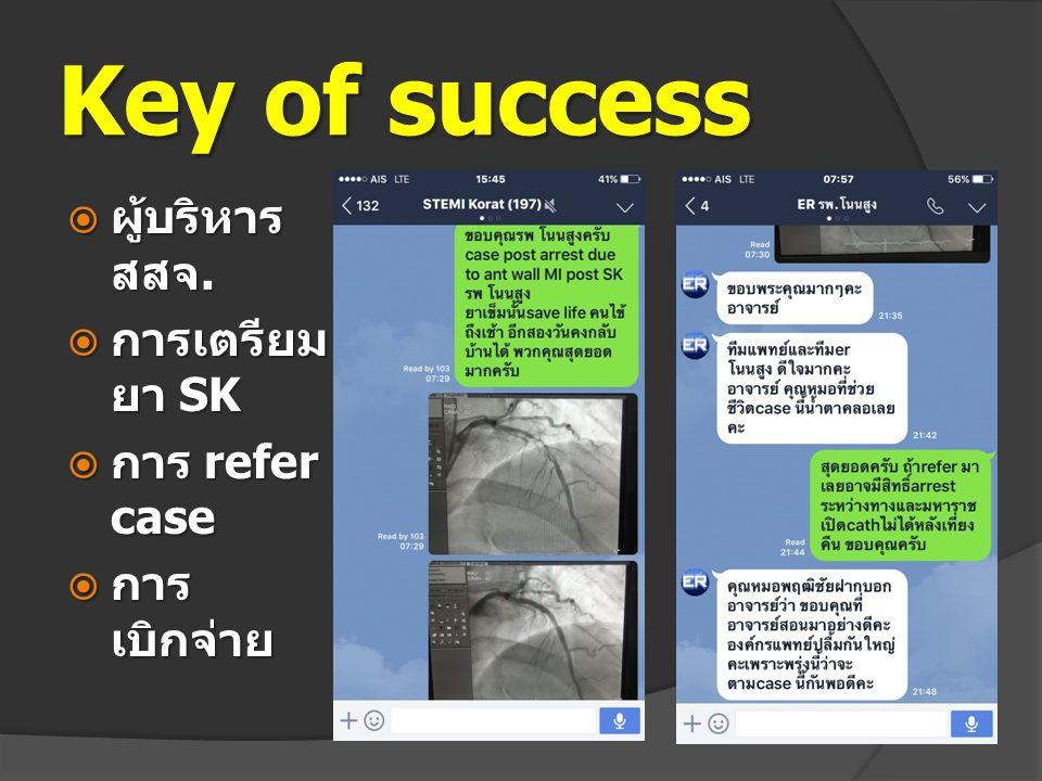 Key of success ผู้บริหาร สสจ. การเตรียมยา SK การ refer case