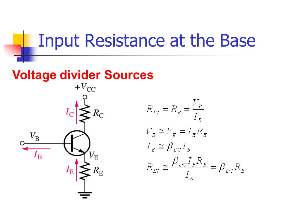 Input Resistance at the Base