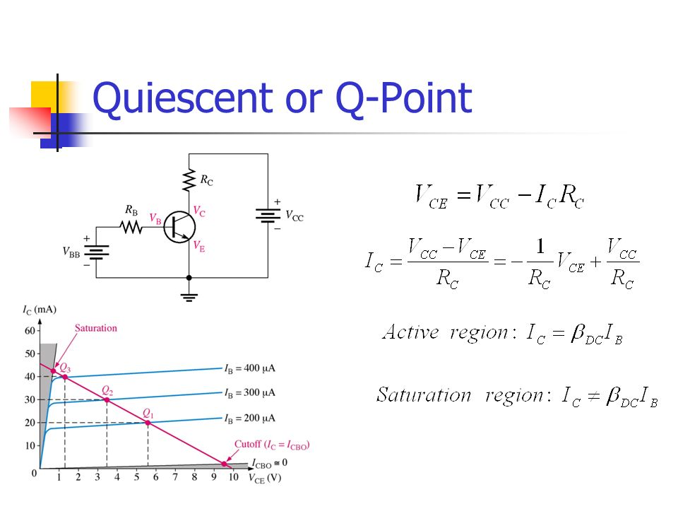 Quiescent or Q-Point