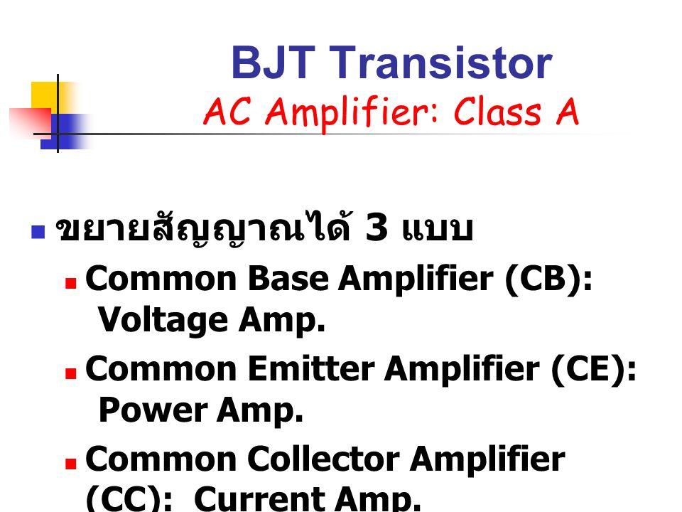 BJT Transistor AC Amplifier: Class A