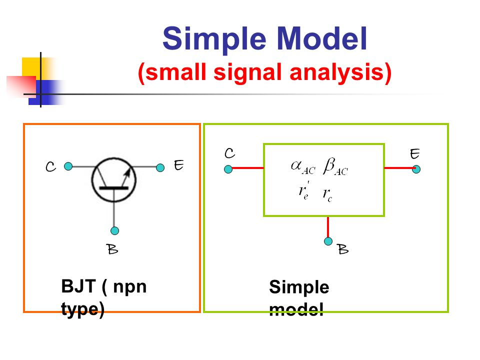 Simple Model (small signal analysis)