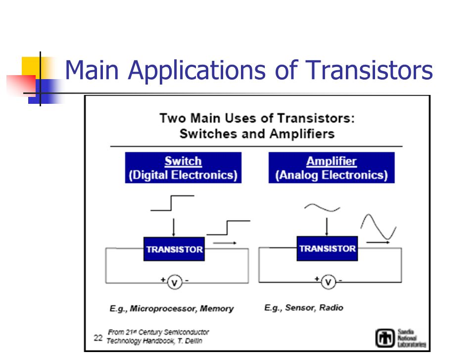 Main Applications of Transistors