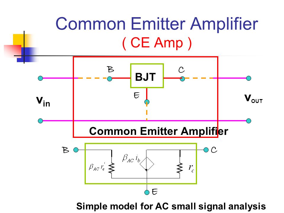 Common Emitter Amplifier ( CE Amp )