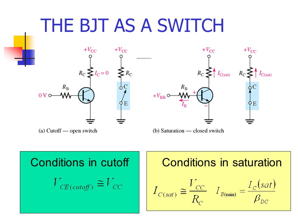 THE BJT AS A SWITCH Conditions in cutoff Conditions in saturation