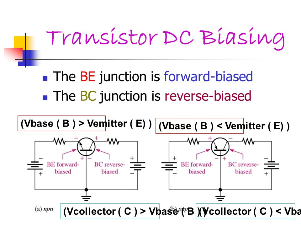 Transistor DC Biasing The BE junction is forward-biased
