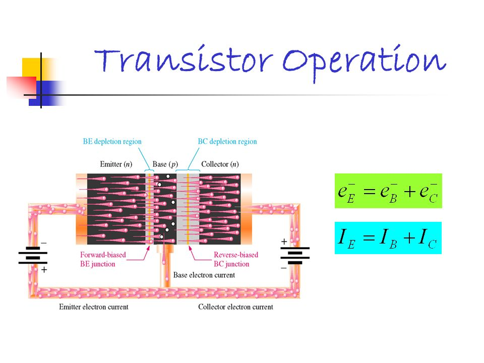 Transistor Operation