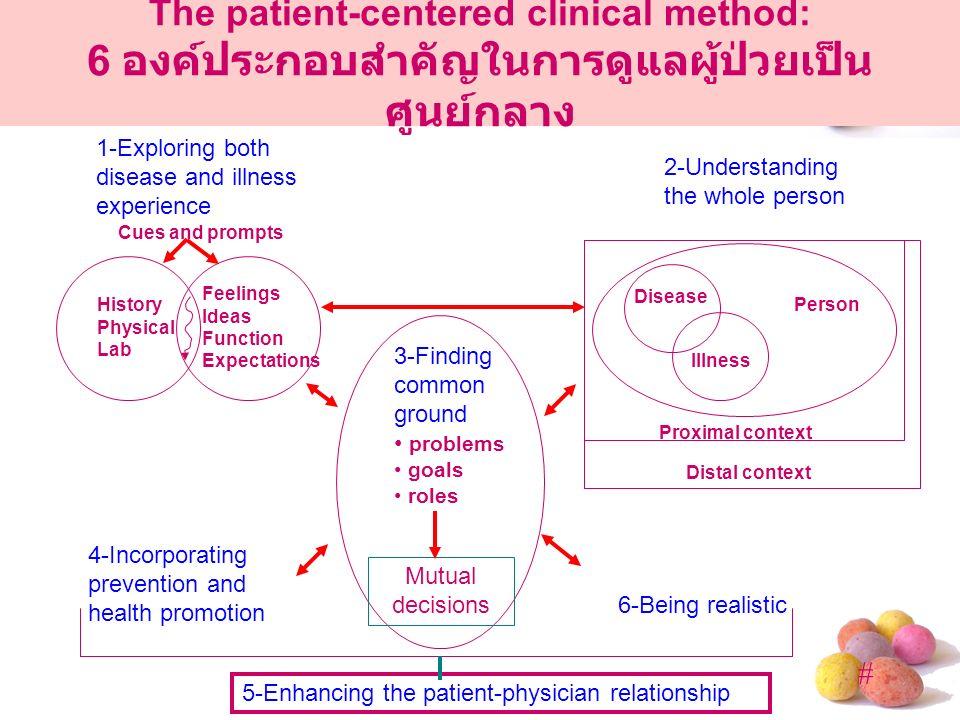 The patient-centered clinical method: 6 องค์ประกอบสำคัญในการดูแลผู้ป่วยเป็นศูนย์กลาง