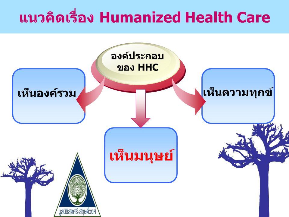 แนวคิดเรื่อง Humanized Health Care