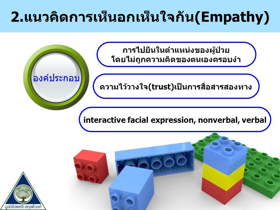 2.แนวคิดการเห็นอกเห็นใจกัน(Empathy)