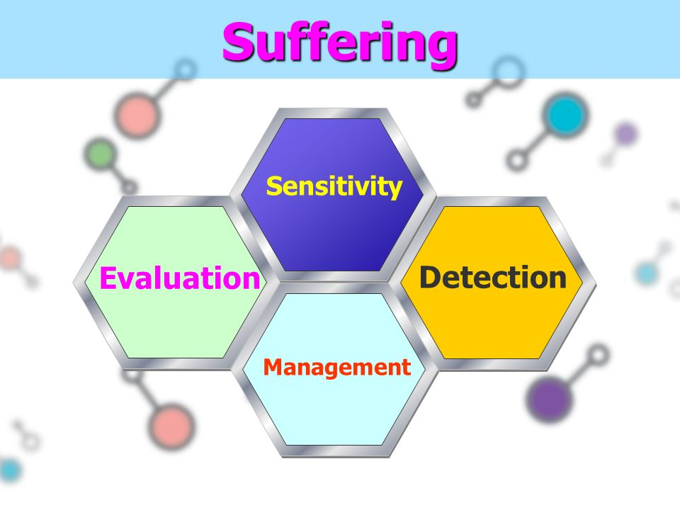 Suffering Sensitivity Evaluation Detection Management
