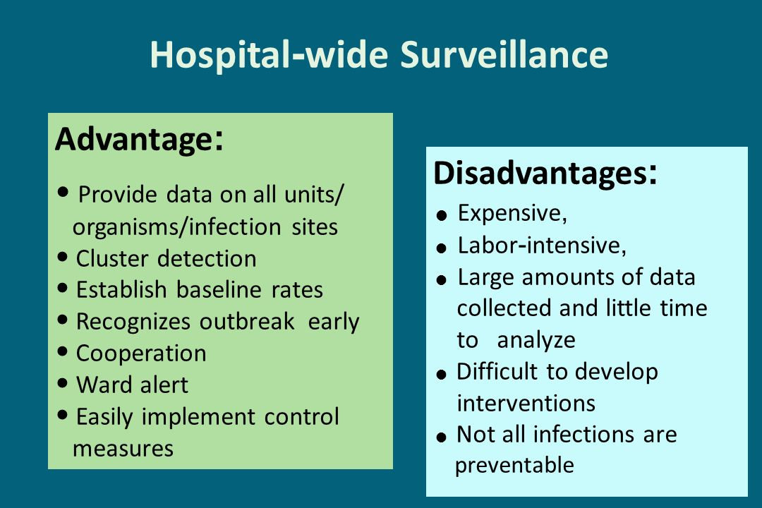 Hospital-wide Surveillance
