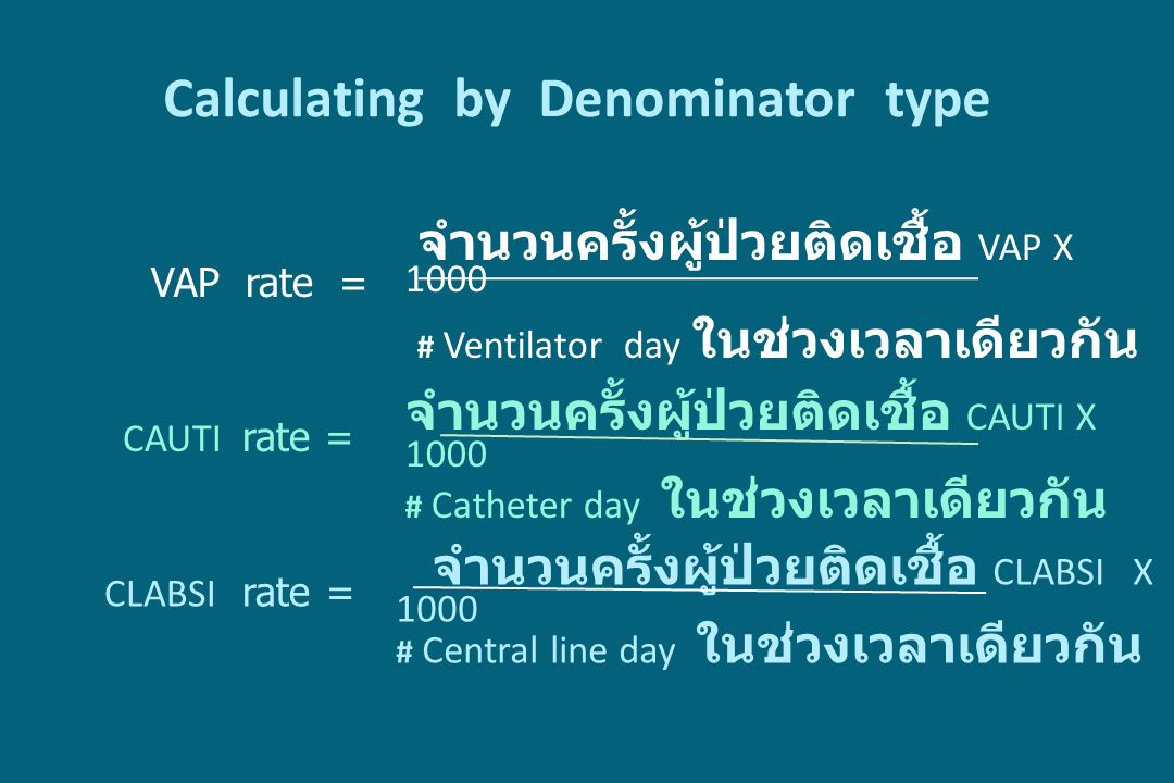 Calculating by Denominator type