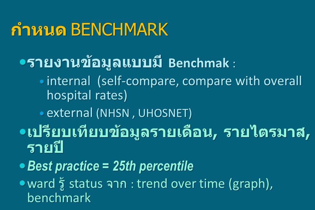 กำหนด BENCHMARK รายงานข้อมูลแบบมี Benchmak :
