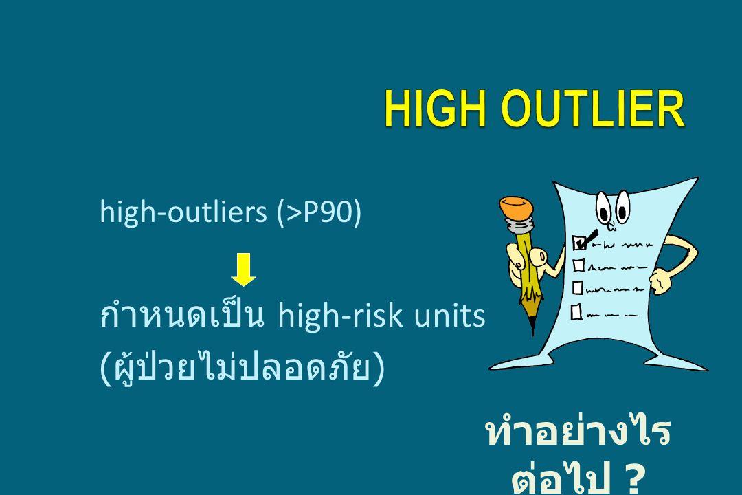 high-outliers (>P90) กำหนดเป็น high-risk units (ผู้ป่วยไม่ปลอดภัย)