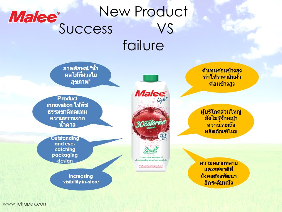 New Product Success VS failure