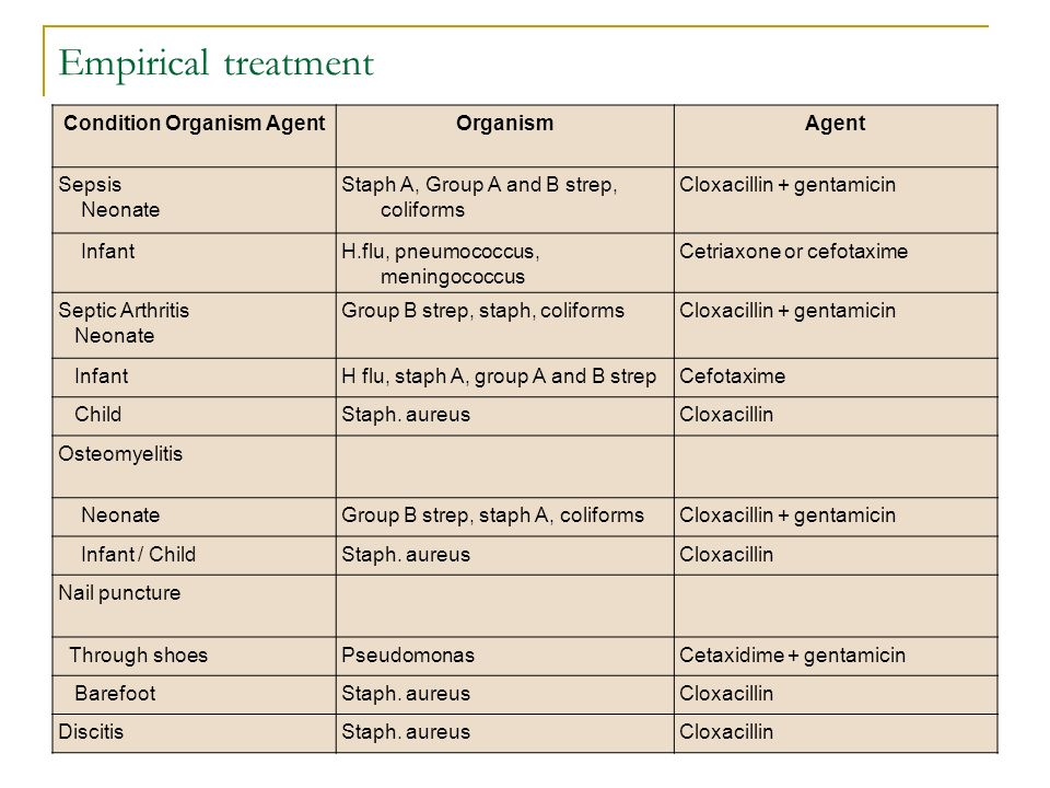 Condition Organism Agent