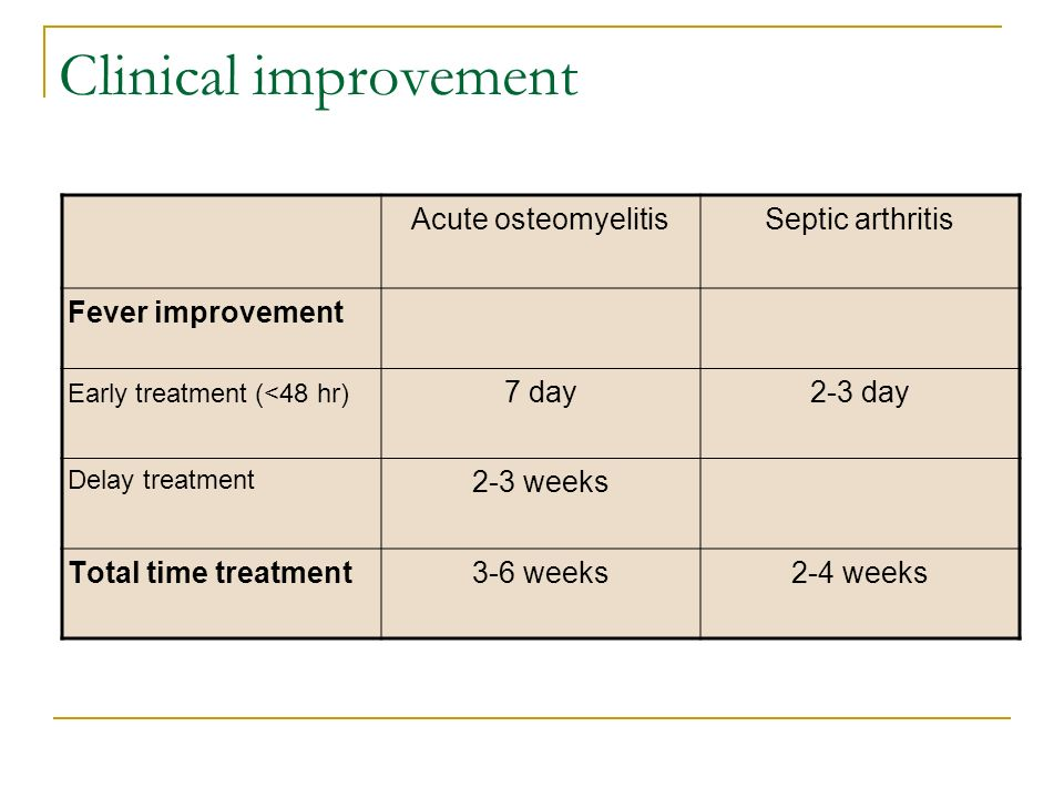 Clinical improvement Acute osteomyelitis Septic arthritis