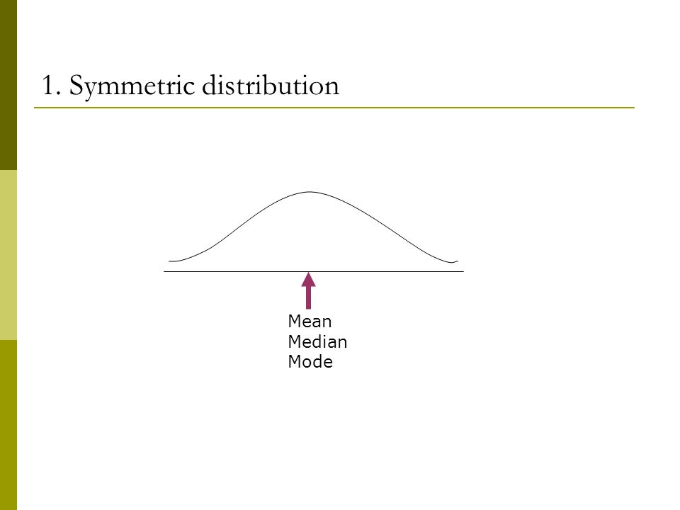 1. Symmetric distribution
