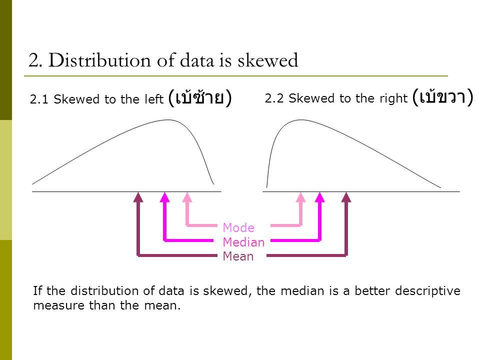 2. Distribution of data is skewed