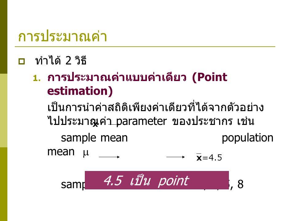 การประมาณค่า 4.5 เป็น point estimate of  ทำได้ 2 วิธี