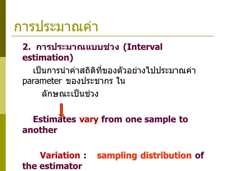 การประมาณค่า 2. การประมาณแบบช่วง (Interval estimation)