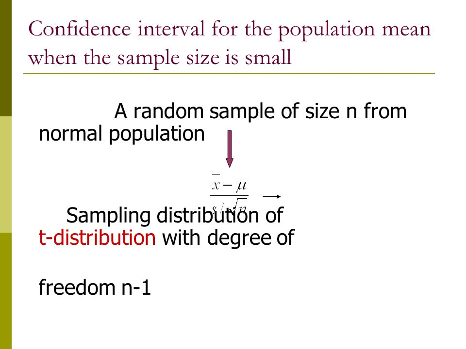 Confidence interval for the population mean when the sample size is small