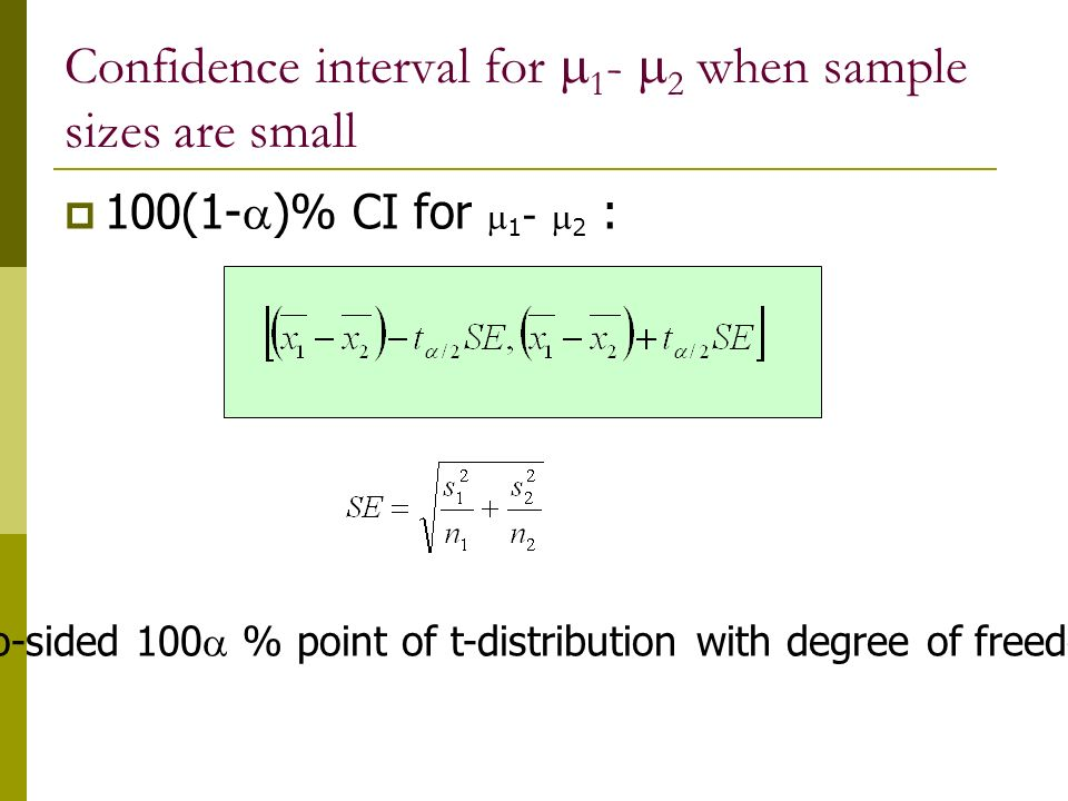 Confidence interval for 1- 2 when sample sizes are small