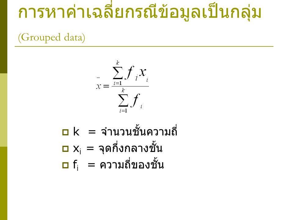 การหาค่าเฉลี่ยกรณีข้อมูลเป็นกลุ่ม (Grouped data)