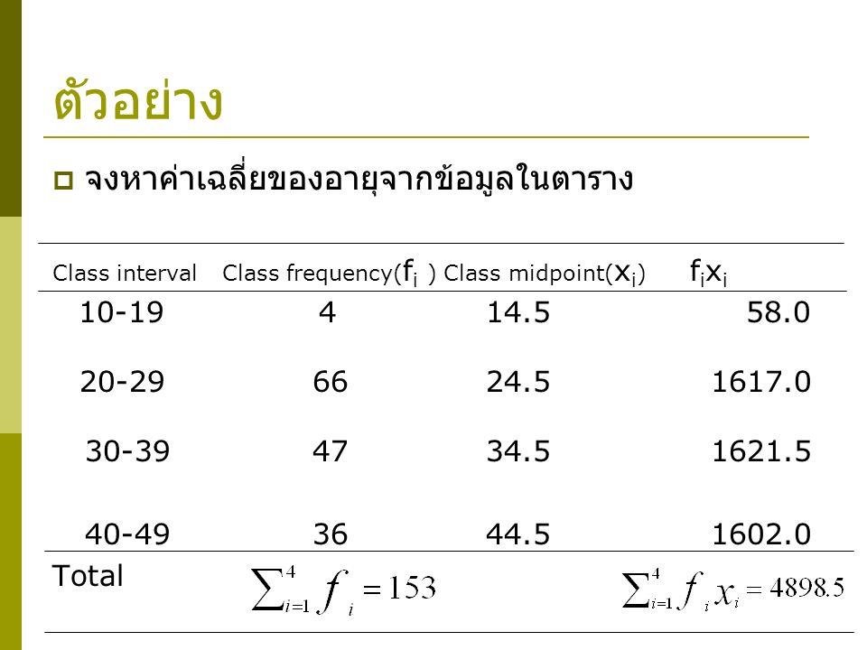 ตัวอย่าง จงหาค่าเฉลี่ยของอายุจากข้อมูลในตาราง 10-19 4 14.5 58.0