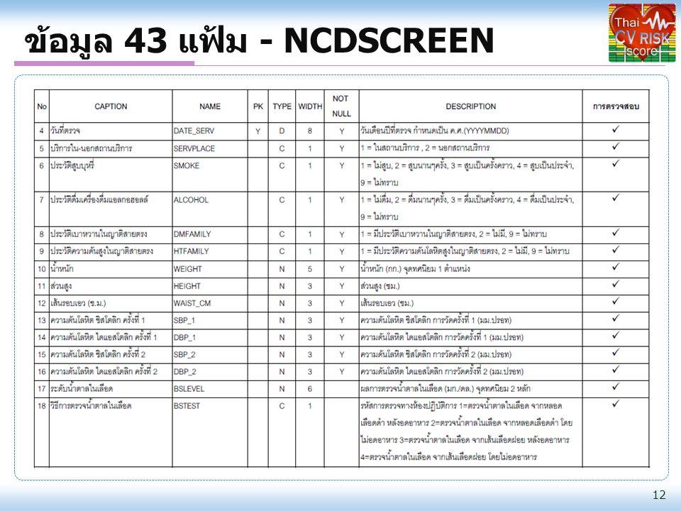 ข้อมูล 43 แฟ้ม - NCDSCREEN