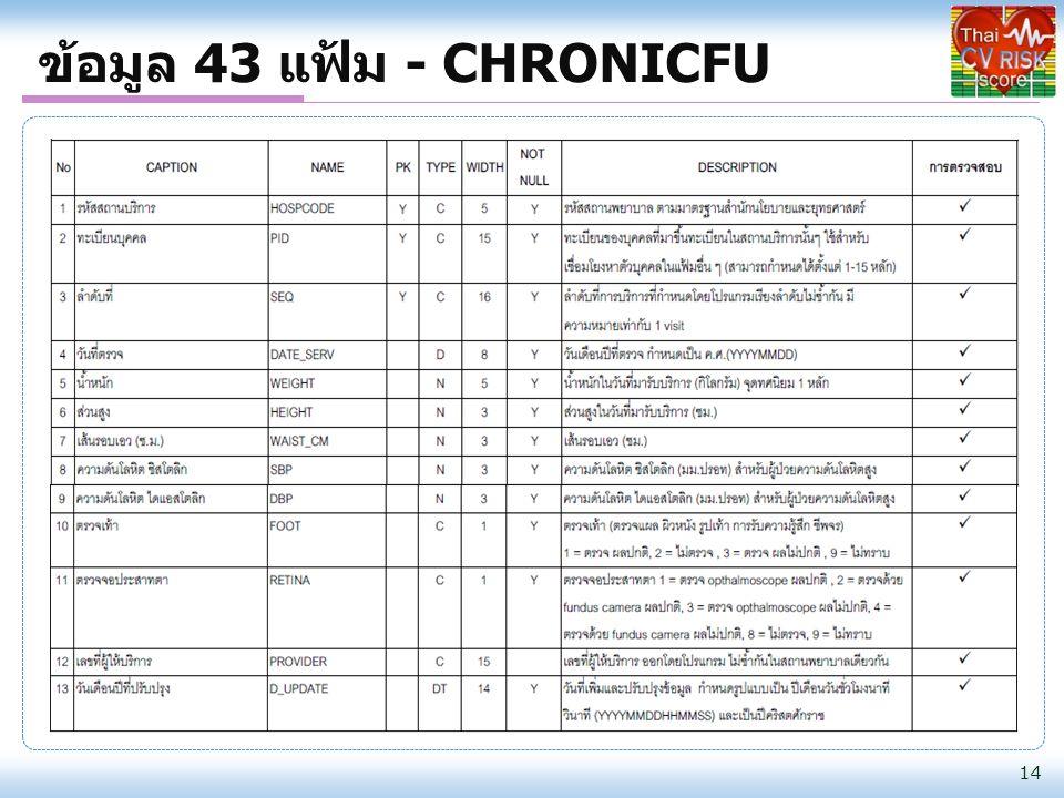 ข้อมูล 43 แฟ้ม - CHRONICFU
