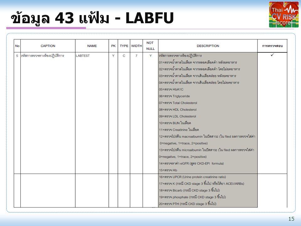 ข้อมูล 43 แฟ้ม - LABFU