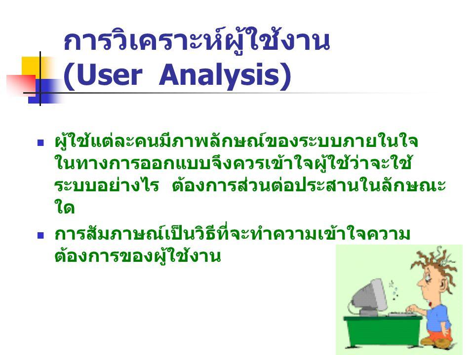 การวิเคราะห์ผู้ใช้งาน (User Analysis)